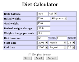 Online Weight Loss Charts The Hackers Diet Online