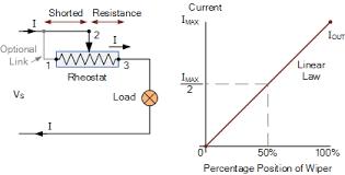potentiometer preset potentiometers and rheostats rheostat as a current regulator