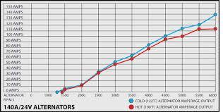 balmar multi stage voltage regulators and high output series 12v alternator diagrams >>