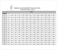 Gram Ounce Pound Conversion Chart Weight Chart Pounds And Ounces Weights Grams To Ounces Chart