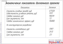 Дипломный проект мастерской по ТО и ремонту техники с   Чертёж экономических показателей дипломного проекта