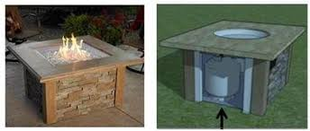 Diy Gas Fire Pit Table Bing Images Fire Pit Essentials Diy Gas Fire Pit Fire Pit