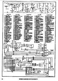 wiring diagram dryer car wiring diagram download tinyuniverse co Wiring Diagram Dryer clothes dryer wiring diagram wiring diagram wiring diagram dryer clothes dryer wiring diagram for amana clothes dryer wiring diagram with schematic pictures wiring diagram drawing