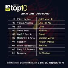 Mtv Base Music Chart Shatta Wales My Level Hits N0 7 On Mtv Base Top 10