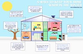 Energy Efficient Heating and Cooling - Tips and Advice