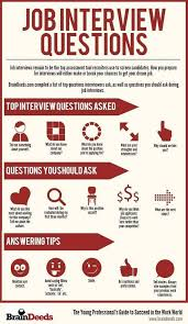 Life Hacks On Job Interview Questions Job Interview Tips