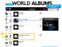 Global Album Chart 20th Anniversay Album On Billboards World Albums Chart