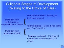 Carol Gilligan Moral Development Theory Chart Objectives College Students Wanting To Learn About Theories