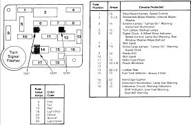 1986 ford f 150 fuse diagram wiring diagram repair guides 1986 ford expedition fuse diagram wiring diagram used 1986 ford f 150