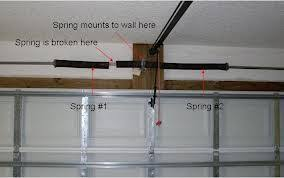 torsion spring for garage doorNew Page 1