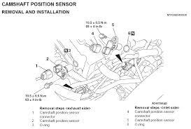 g engine diagram mitsubishi wiring diagrams online mitsubishi 4g69 engine diagram mitsubishi wiring diagrams online