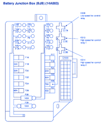 nissan quest battery fuse box block circuit breaker diagram nissan quest 2003 battery fuse box block circuit breaker diagram