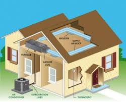 hvac package unit vs split system. Unique System Usually A Smaller Home Comes With Packaged System As It May Simply Lack  The Space For Splitsystem Unit Note That Units Often Have Shorter  For Hvac Package Unit Vs Split System V