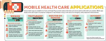 Humble Pediatrics My Chart Texas Childrens Extends Services To Mobile Technology
