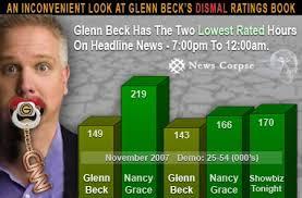 Glenn Becks Ratings Headline Snooze News Corpse