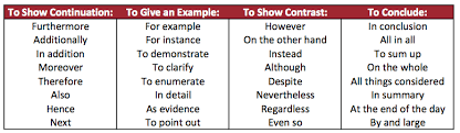 essay linking words conclusion mistakes gq essay linking words conclusion