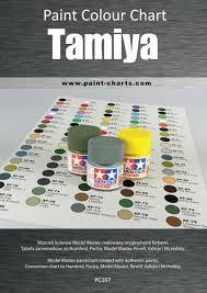 Tamiya Paint Chart Paint Colour Chart Tamiya 12mm