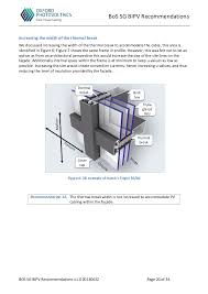 bos sg bipv recommendations v1 0 20140422 20