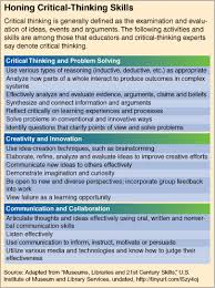 Critical thinking compared to creative thinking   Buy Original     Syariah Islamiah Education      Design of the National