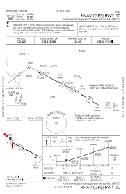 Ifr Chart Symbols Does Anyone Know What This Approach Chart Symbol Is