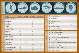 Axis Allies And Zombies Brings Undead To The Classic Wwii
