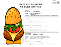 exploring writing paragraphs and essays writing essays