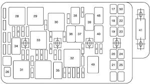 2006 chevy malibu maxx fuse box diagram 2006 chevy malibu lt fuse box diagram auto genius wiring archived on wiring diagram category with