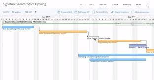 Wrike Gantt Chart Wrike Review A Highly Visual Project Management Tool With
