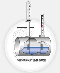 Dip Chart Tank Gauging Systems Corp
