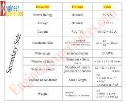 calculations for design parameters of transformer engineer