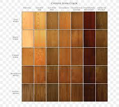 Mahogany Stain Color Chart Wood Stain Color Chart Floor Png 684x740px Wood Stain