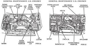 solved 1995 jeep grand cherokee 5 2l cannot locate fixya inside solved 1995 jeep grand cherokee 5 2l cannot locate fixya inside 1993 jeep engine diagram