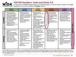 Wida Eld Standards Using Language Objectives To