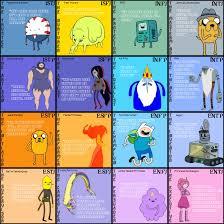 Adventure Time Mbti Chart Myers Briggs Type Indicator