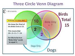 Three Venn Diagram Pdf 3 Circle Venn Diagram Template Pdf Circles Colored