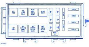 fuse box diagram for 2003 dodge ram 2003 Dodge Ram Fuse Box 92 Dodge Ram Fuse Links Breakdown