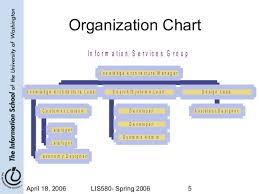 Organizational Chart Of A Drugstore 7