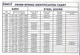 Awesome Garage Door Spring Tension Chart Extension