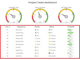 simple project management excel template free project management excel templates simple project tracking