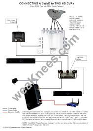 lnb wiring diagram wiring diagram Wiring Diagram Symbols at Sky Lnb Wiring Diagram