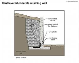 Small Picture Gravity Wall Design Example Captivating Concrete Wall Design Cool