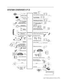 bmw x5 2004 e53 m54 engine workshop manual