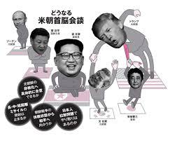 「朝鮮戦争終結で合意検討 米朝会談でトランプ氏」の画像検索結果