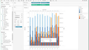 Dual Axis Chart In Tableau How To Create A Dual Axis Stacked Grouped Bar Charts In Tableau