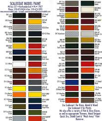 Prr Track Charts Scalecoat Ii Paint Chart Anyone Have Online Version
