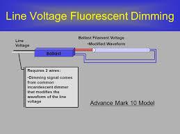 programmed start ballast wiring diagram facbooik com T8 Wiring Diagram programmed start ballast wiring diagram facbooik t8 wiring diagram instructions