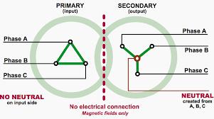 transformer wiring diagram wiring diagram transformer wiring diagrams single phase transformer wiring diagram
