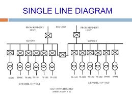 electrical single line diagram symbols electrical electrical single line diagram symbols pdf electrical auto on electrical single line diagram symbols
