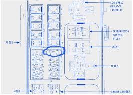 2005 pt cruiser radio wiring diagram awesome 2001 pt cruiser fuse wiring diagram on a 2001 pt cruiser at 2001 Wiring Diagram 2001 Pt Cruiser