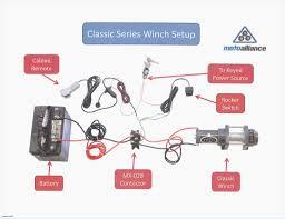 wiring a winch basic wiring diagram \u2022 Trailer Winch Power Supply champion winch switch wiring diagram electrical wiring diagrams u2022 rh oviyaarmy co wiring a winch switch